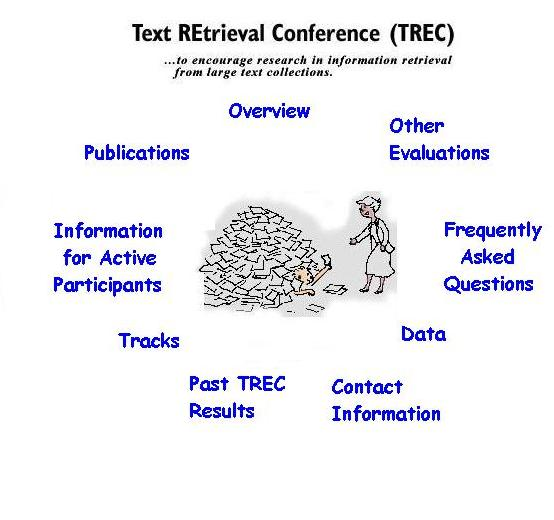 Text Retrieval Conference (TREC), to encourage research in information retrieval from large text collections